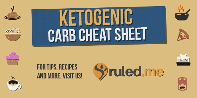 Ketogenic Carb Cheat Sheet