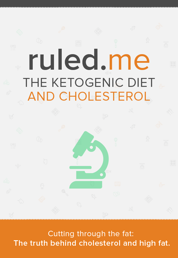 A #ketogenic diet can be used to help control cholesterol. If you have high cholesterol or are on statins - this will definitely be an interesting read! Shared via http://www.ruled.me/