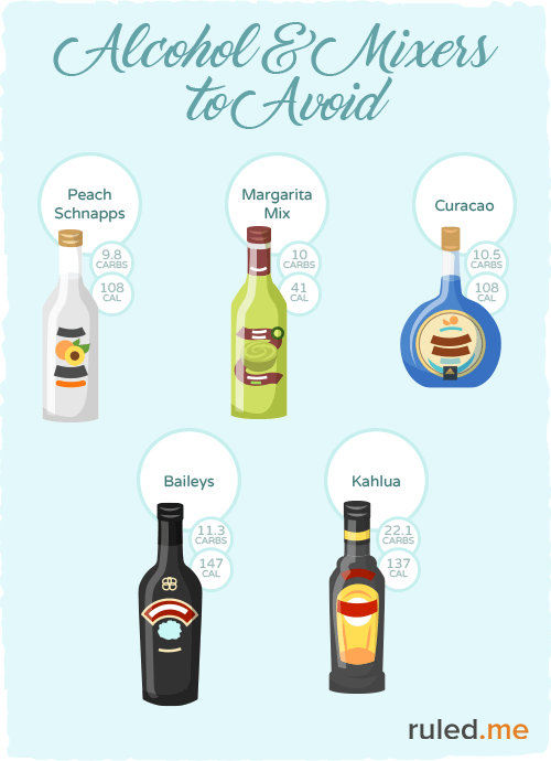 Mixers and alcohol to avoid