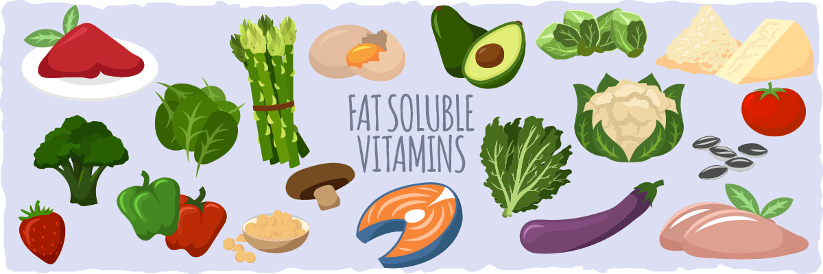 Fat Soluble Vitamins  — A Closer Look at Each One