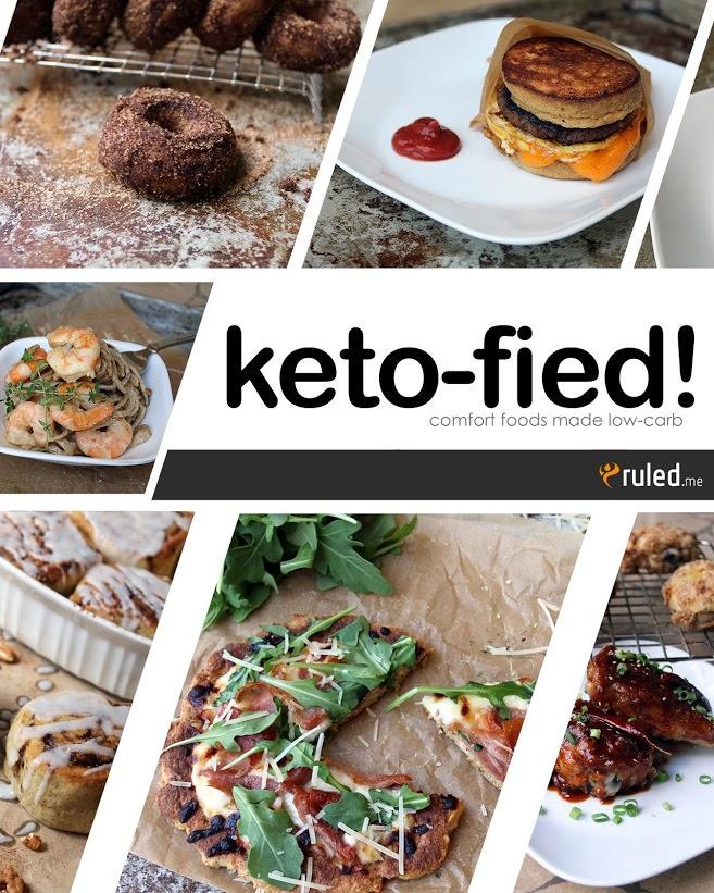 keto-fied copy