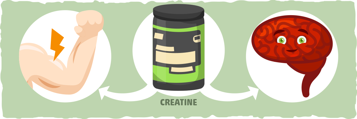 Creatine Supplementation on Keto