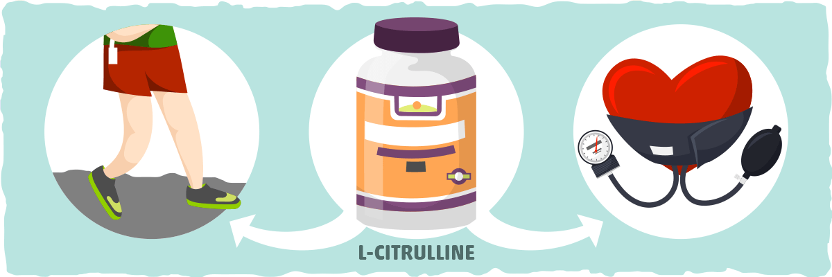 L-Citrulline Supplementation on Keto
