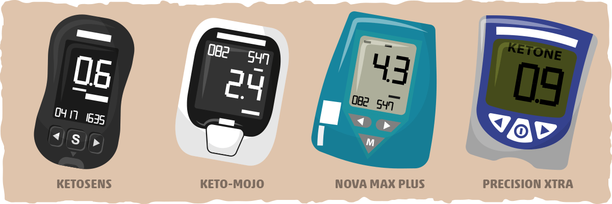 Best Blood Ketone Meter