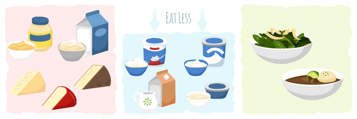 Be careful of dairy intake, specifically soft dairy and cheese that usually have more carbs.