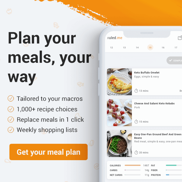 Keto Diet Meal Plan With Shopping List 14 Day Plan