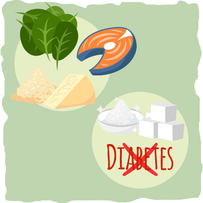 Keto can help control blood sugars for Type 1 diabetics.