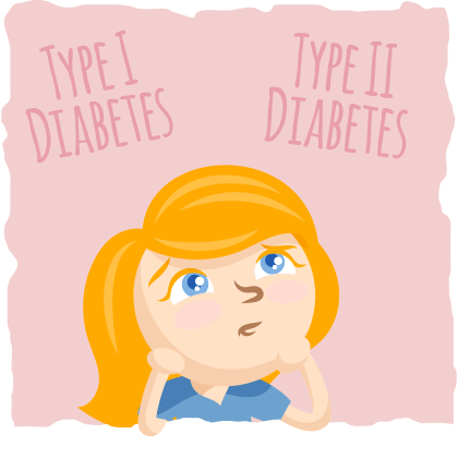 How to know if it's type 1 diabetes.