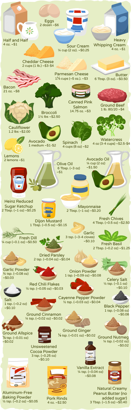 oils and condiments avocado oil cup 2 oz 150 olive oil 6 tablespoons 3 oz 1 heinz reduced sugar ketchup 2 tablespoons 1 oz