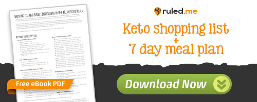ketogenic diet shopping list recipes prep and budgeting ruled me