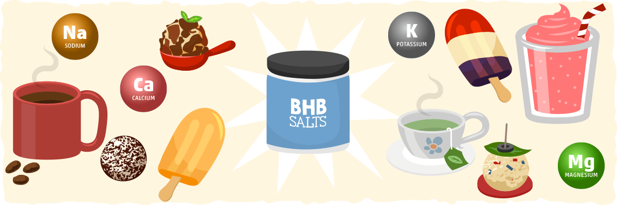 Everything You Need to Know about BHB Ketone Supplements