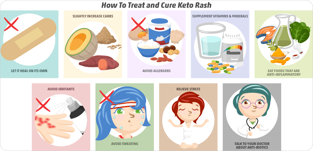 How To Treat and Cure Keto Rash