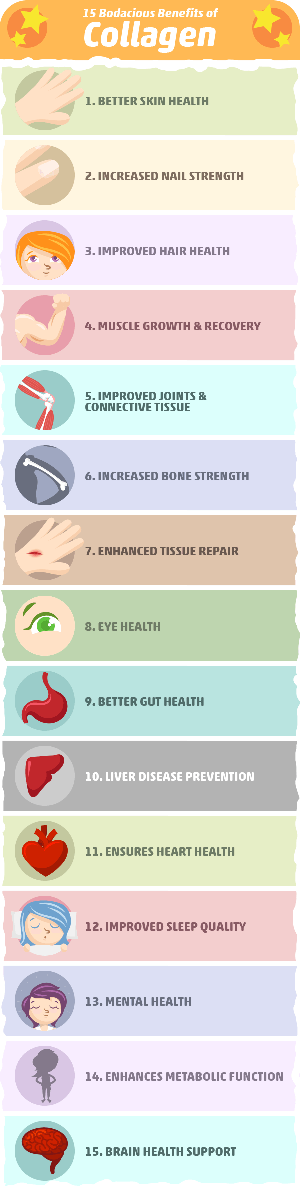 15 Benefits of Collagen
