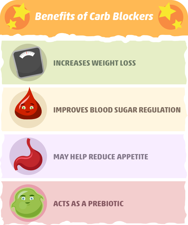 Benefits of Carb Blockers