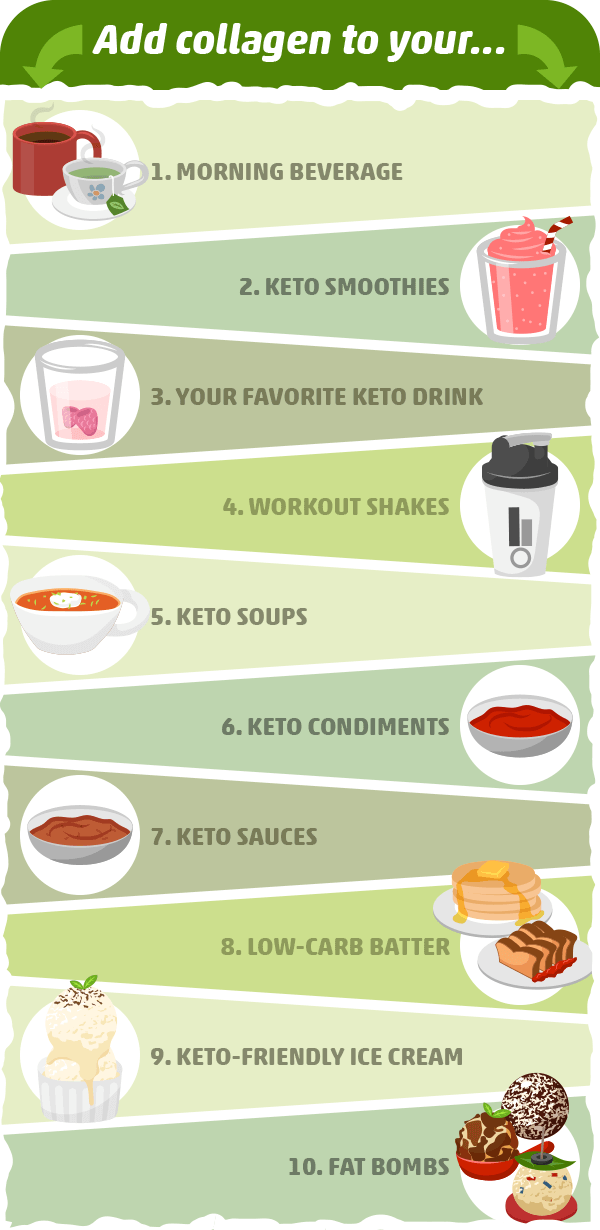 How to Add Collagen Supplements to Your Keto Diet