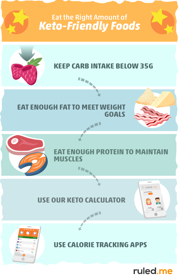 Step 2: Eat the Right Amount of Keto-Friendly Foods