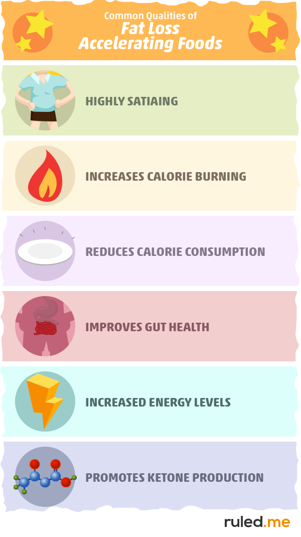 level 2 fat burning foods