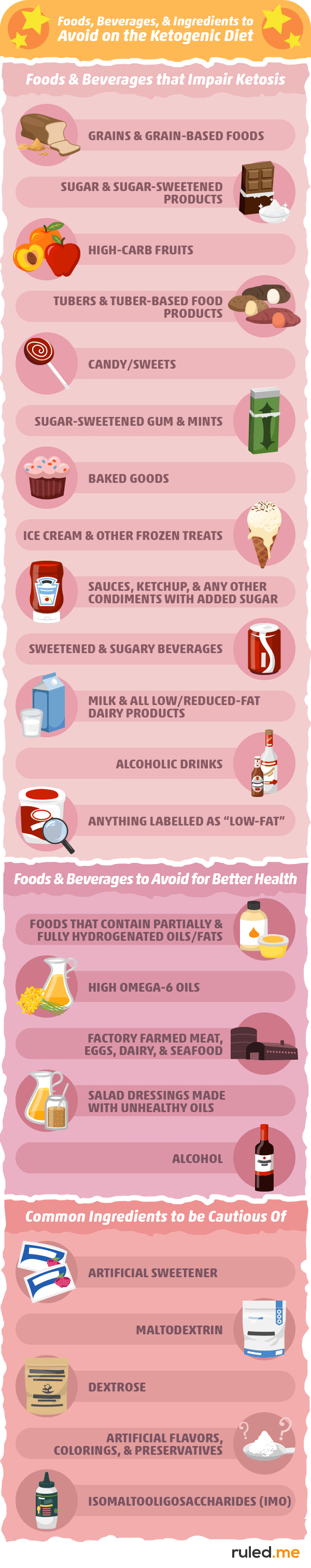 Foods, Drinks, and Ingredients to Avoid on Keto