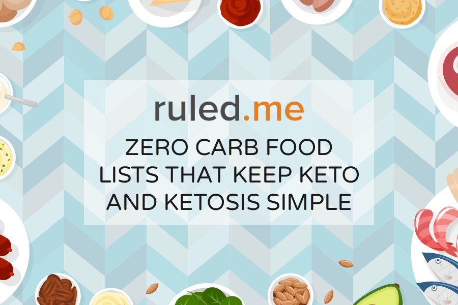 picture regarding No Carb Food List Printable named Zero Carb Food items Checklist that Retains Keto and Ketosis Straightforward