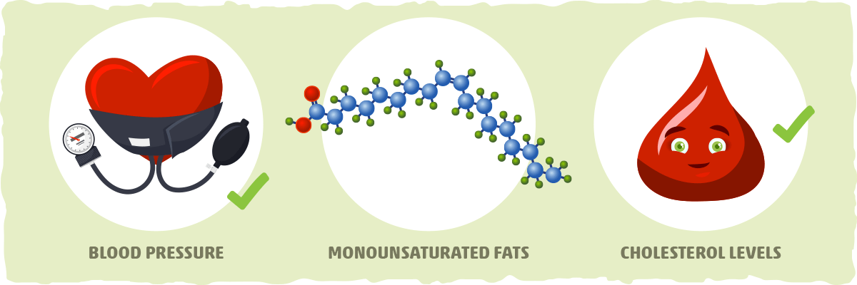 What are Monounsaturated Fats? The Dietary Definition