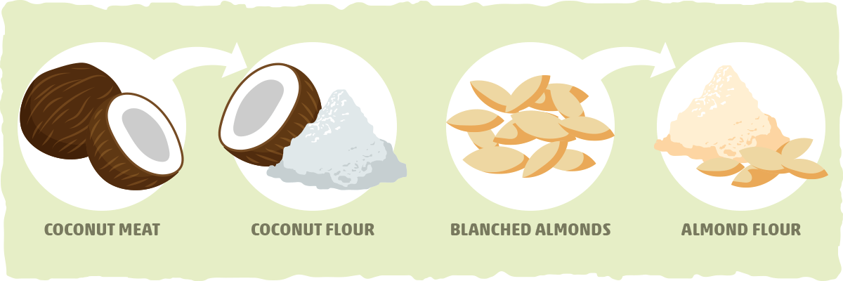 Coconut Flour vs. Almond Flour: What They Are and How They Are Made