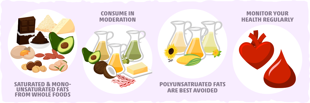 How Much Saturated Fat Should You Eat for Optimal Health?