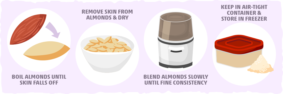 How to Make Your Own Almond Flour