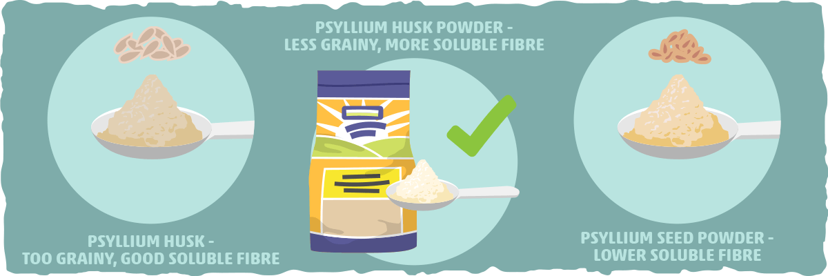 how to incorporate psyllium husk into diet