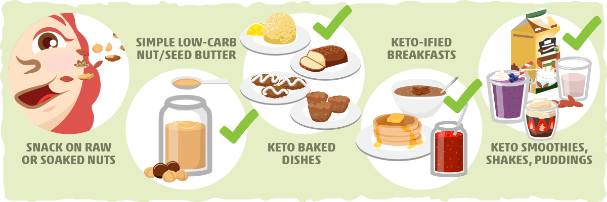 How to Add More Nuts and Seeds to Your Keto Lifestyle