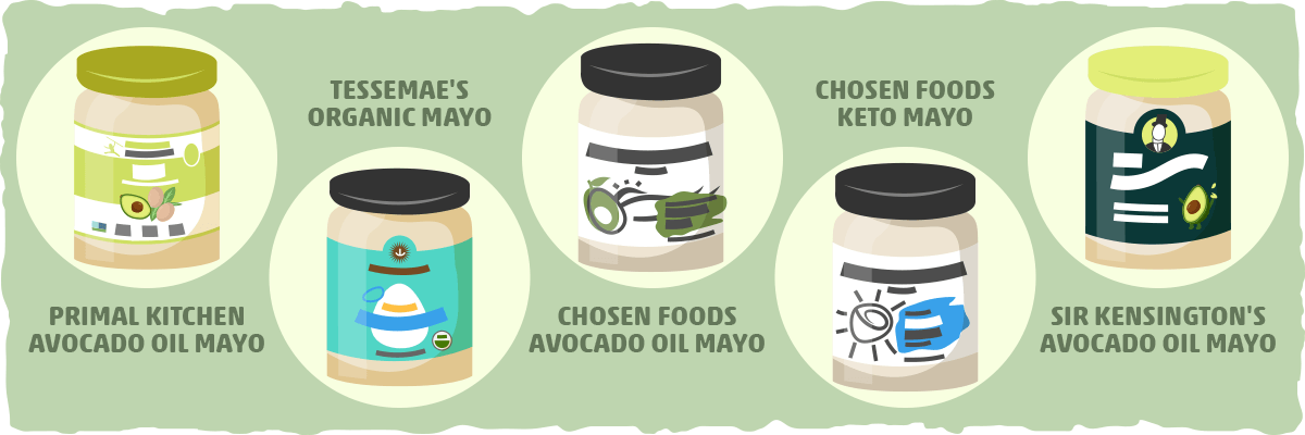 Which Mayo is Best for the Keto Diet? Healthiest Store-Bought Brands