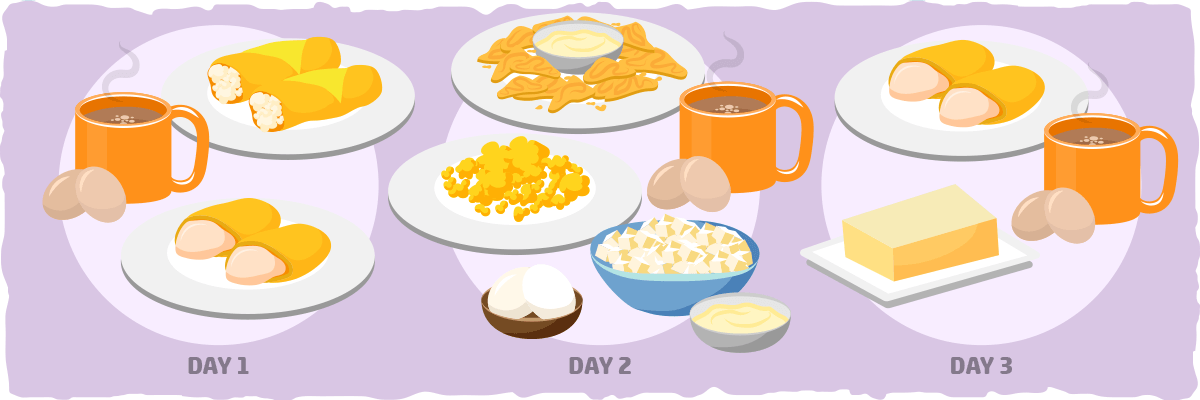 3-day Keto Egg Fast Diet Meal Plan