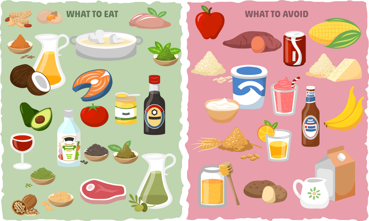 Slow Carb Food List: What to Eat and Avoid