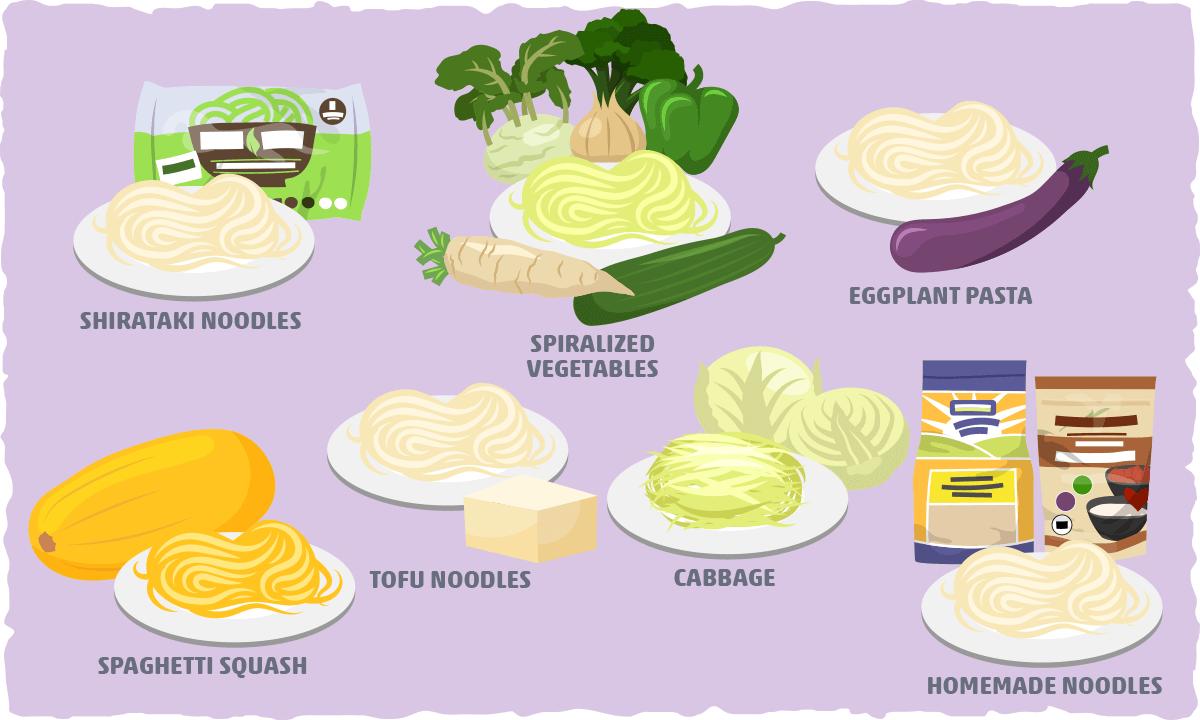 Common Low Carb Noodle Alternatives