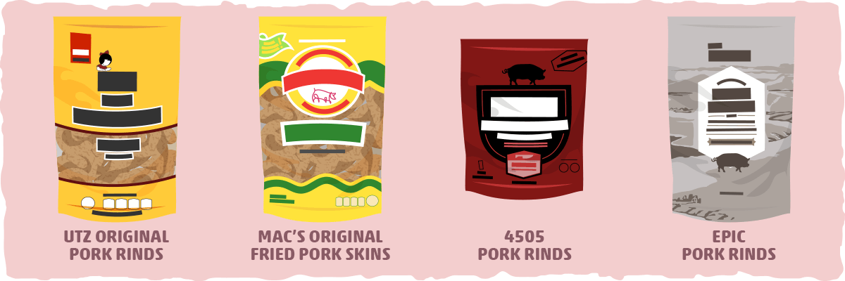 What Pork Rinds to Buy for Keto
