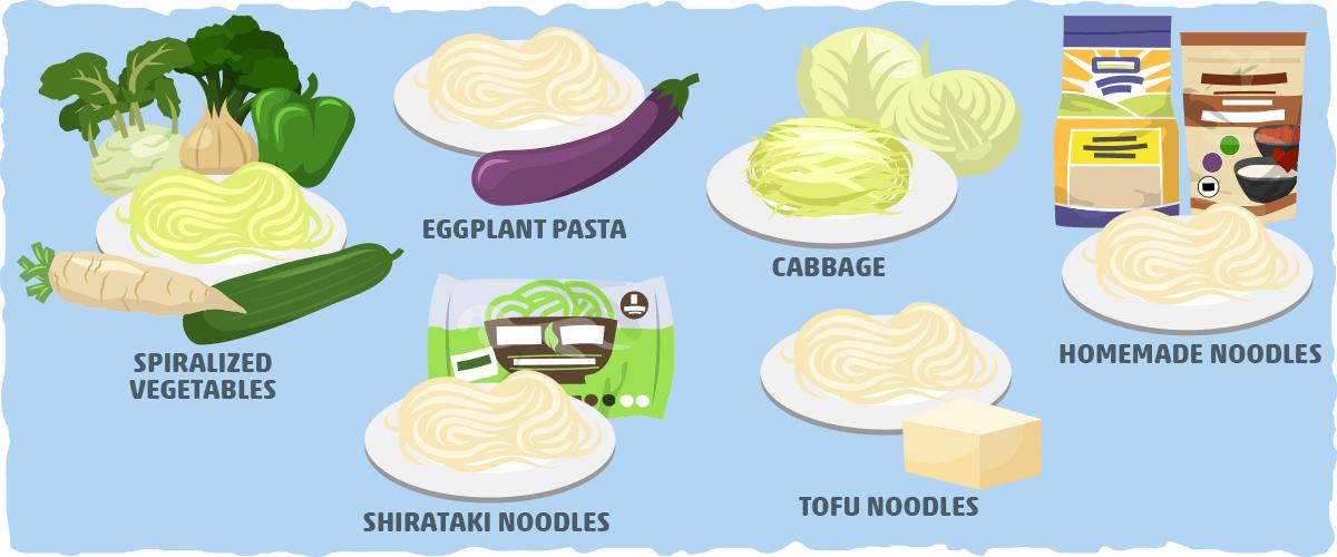 Keto-friendly Rice Noodle Alternatives
