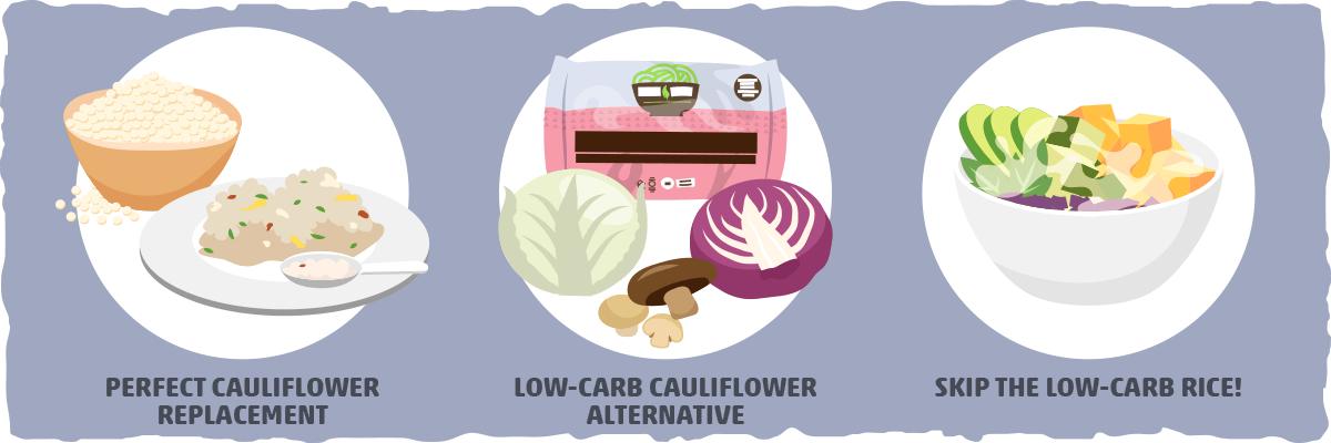 Cauliflower-free Low Carb Rice Recipe Options
