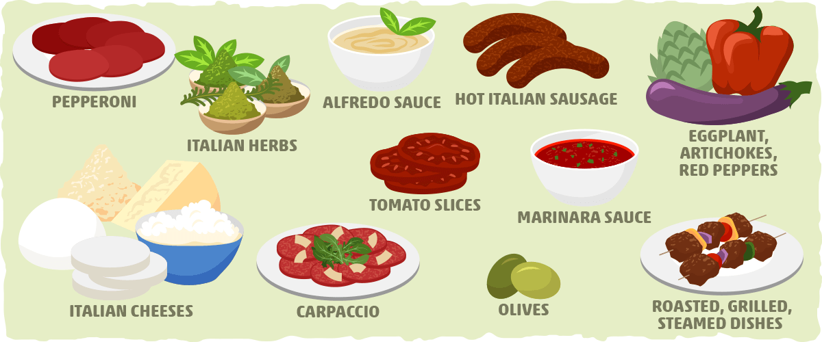 Keto Italian Food Staples You Can Order at the Restaurant