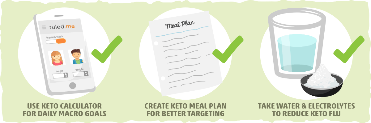 How to Optimize Keto for Your Specific Needs