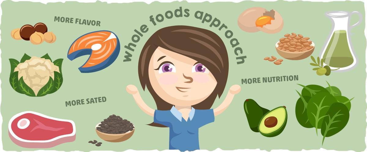 Keto Food Pyramid Principle 2: Whole Foods