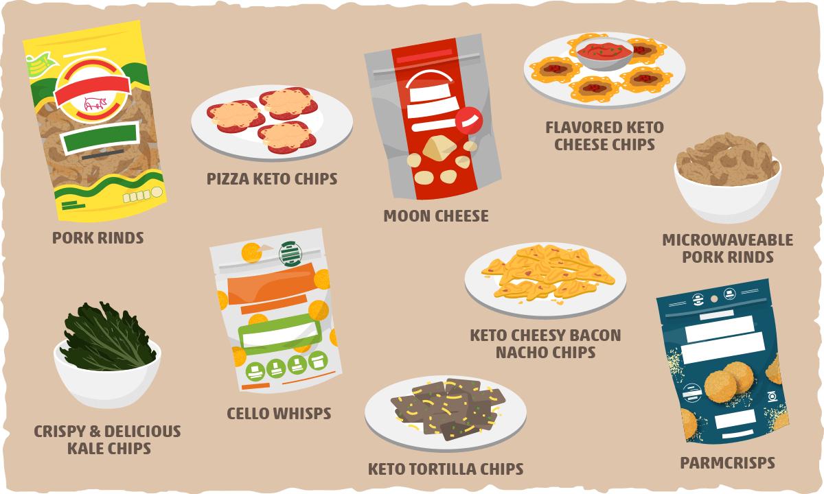 Keto-friendly Popcorn Alternatives