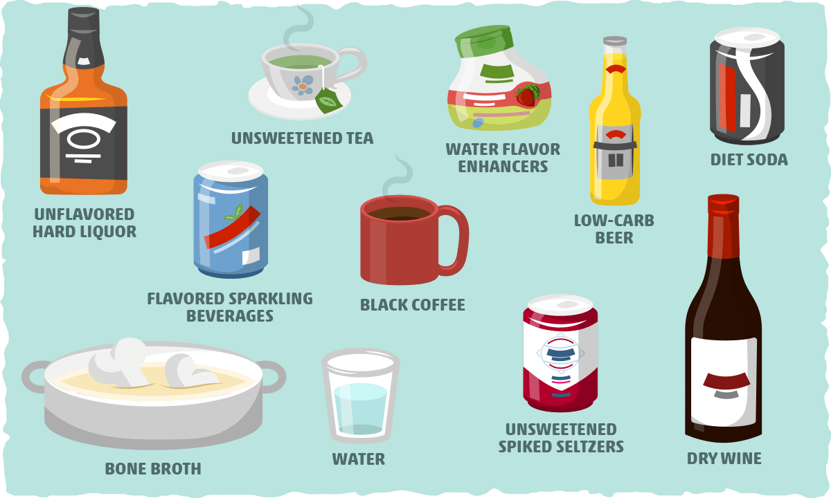 What Can You Drink on Keto?