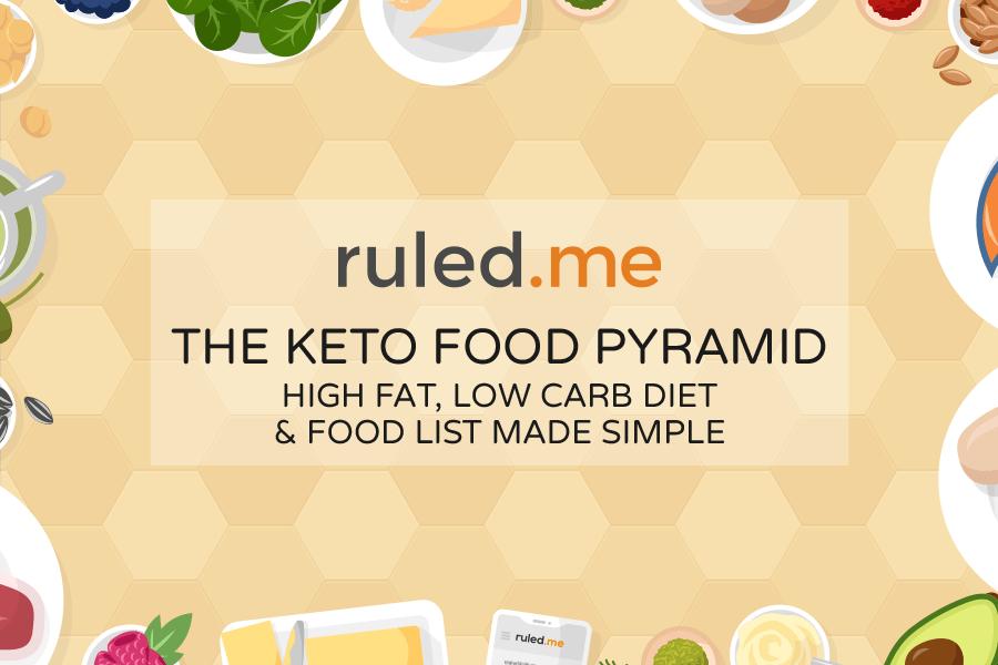 The Keto Food Pyramid: Low Carb Food List Made Simple